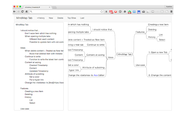 extension mind mapping Google Chrome