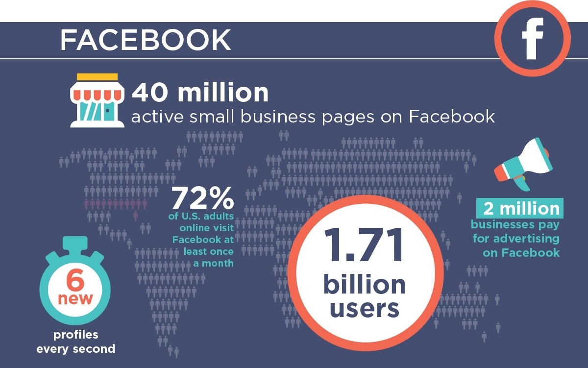 social-media-infographic-1