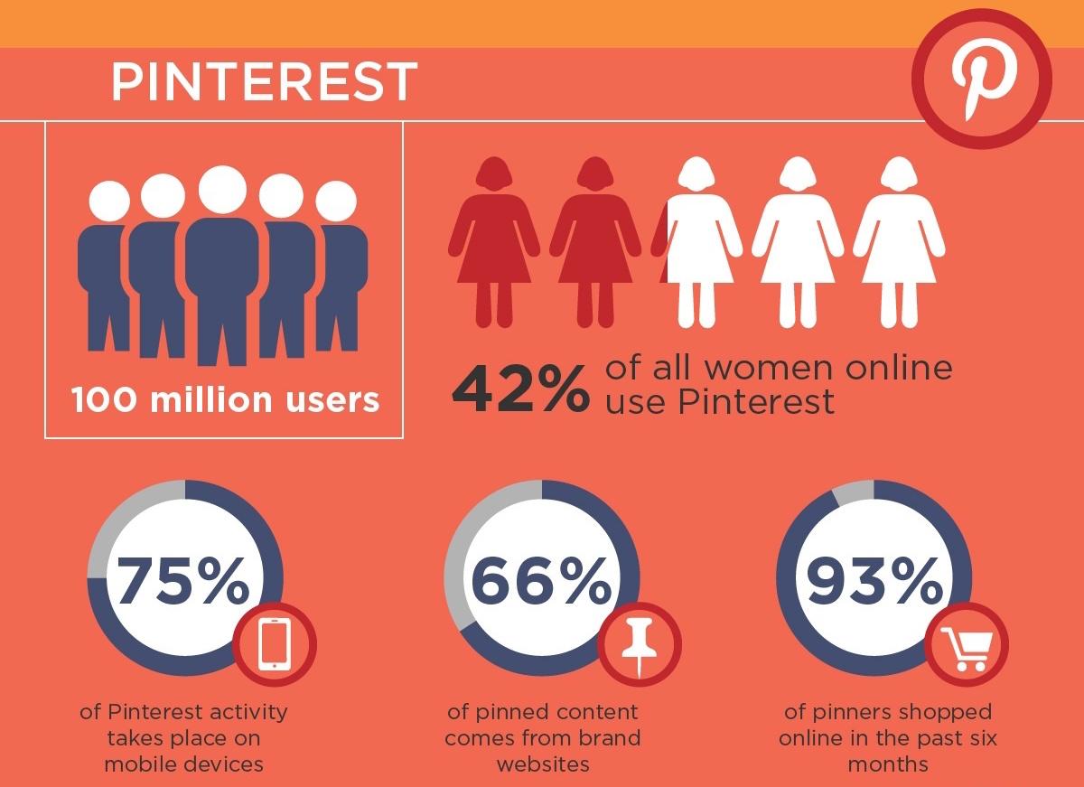 social-media-infographic-1-copie-4