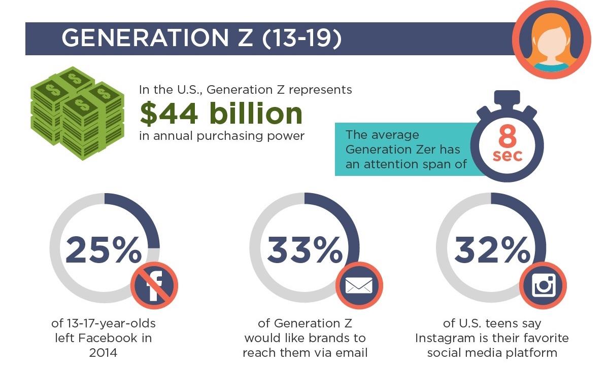 social-media-infographic-1-copie-5