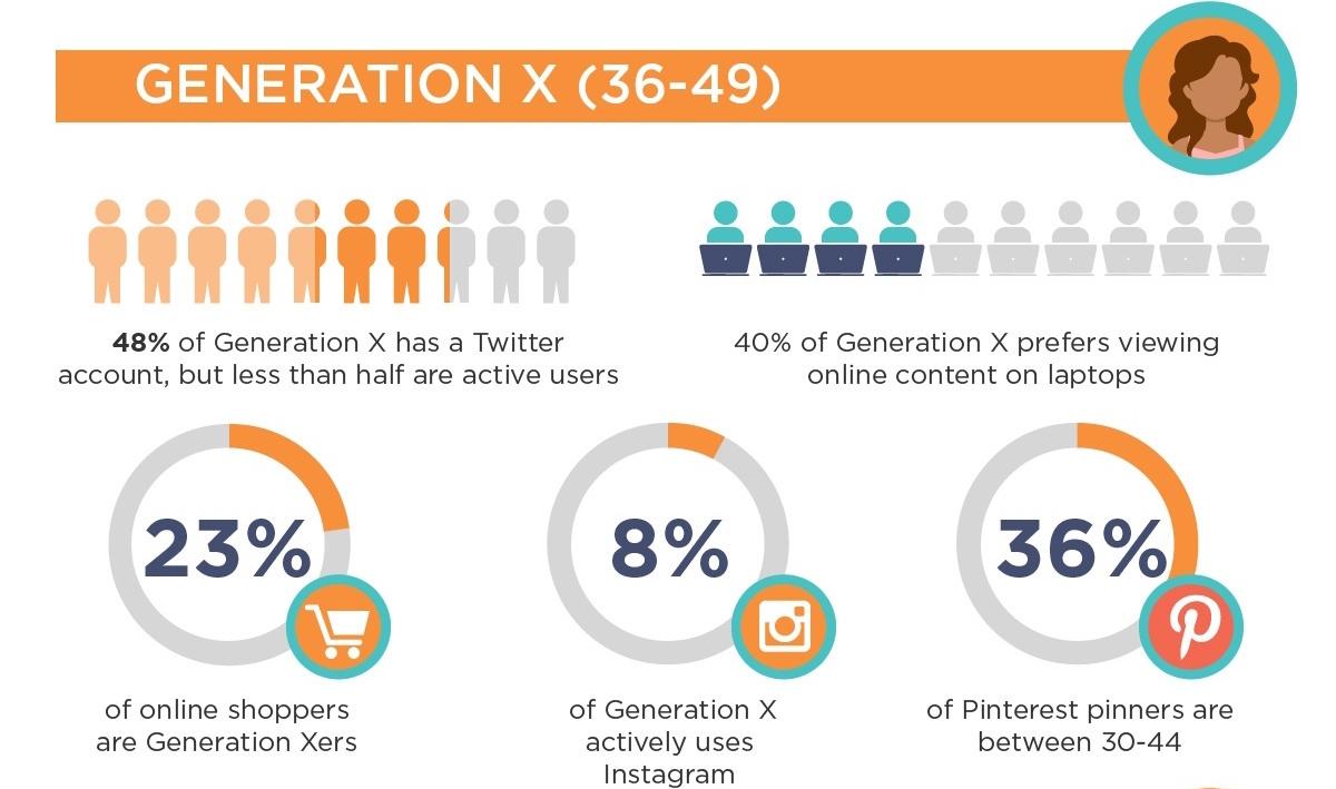 social-media-infographic-1-copie-6