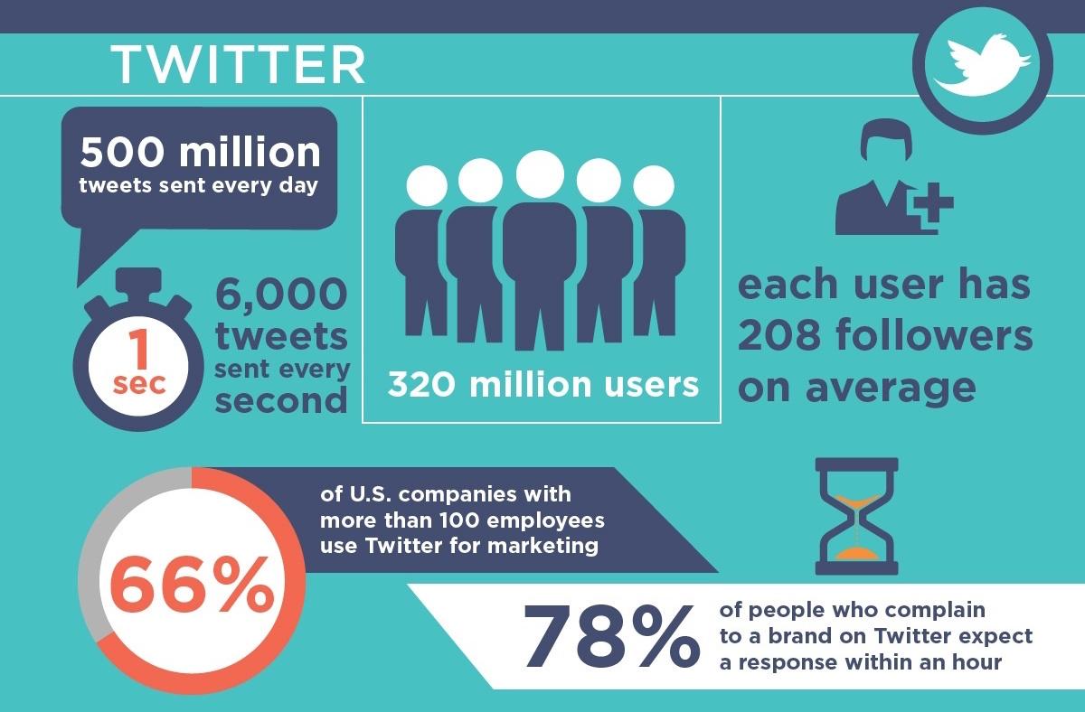 social-media-infographic-1-copie