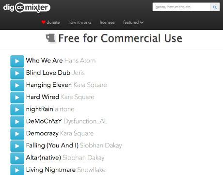 Musique gratuite libre de droit pour montage video