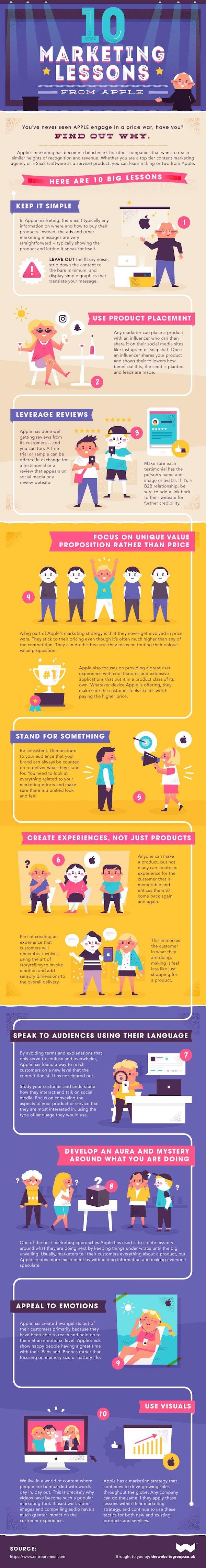 10 leçons marketing d'Apple