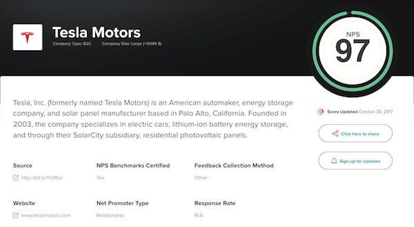 NPS de Tesla
