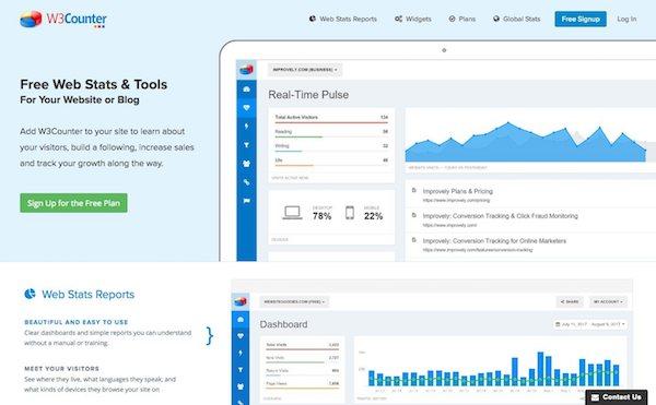 W3Counter, alternative à Google Analytics