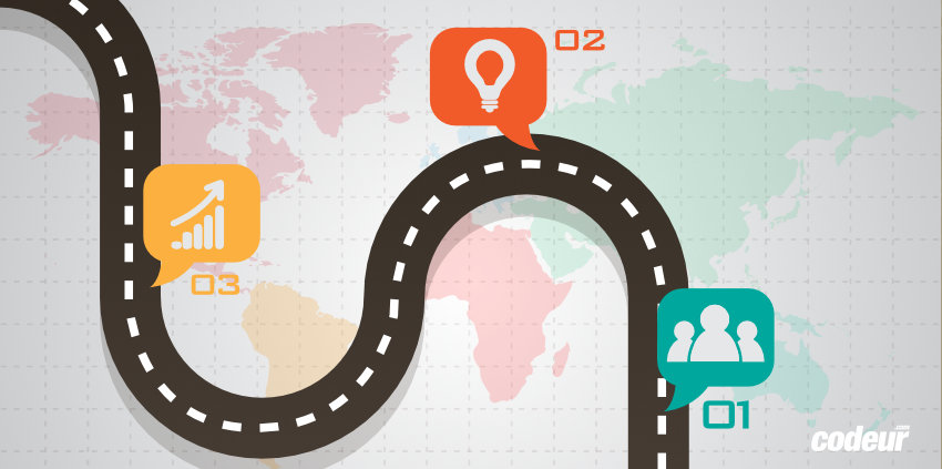 CONSEILSComment créer une roadmap pour son projet web ?