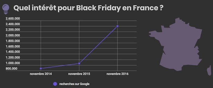 la tendance black friday en france. Black Bedroom Furniture Sets. Home Design Ideas