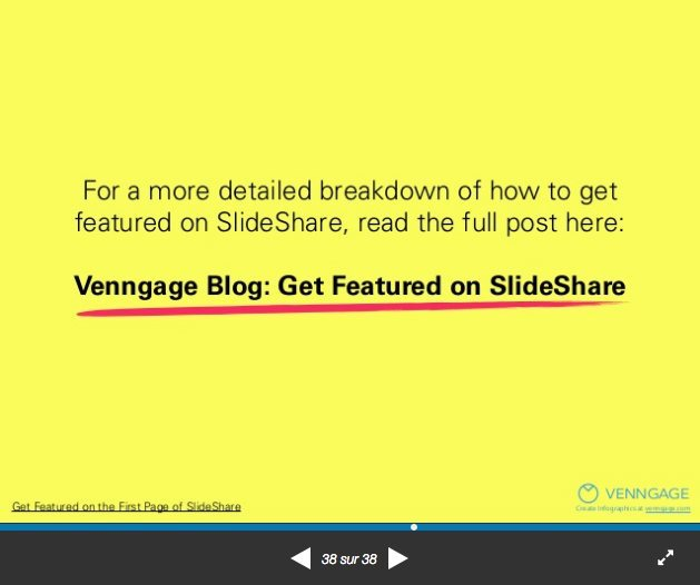 lead generation sur slideshare