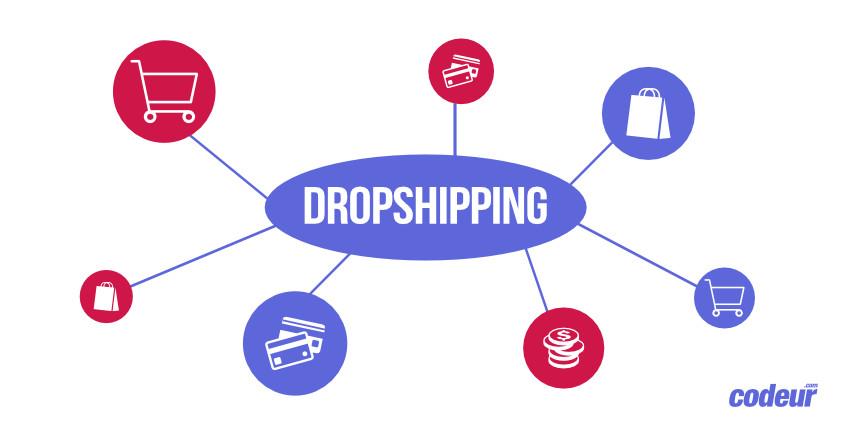 dropshipping faut il se lancer avantages et inconv nients. Black Bedroom Furniture Sets. Home Design Ideas