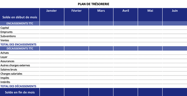 Business plan : le plan de trésorerie