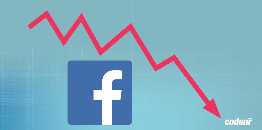 Étude : l'engagement sur les Pages Facebook diminue à vue d'œil