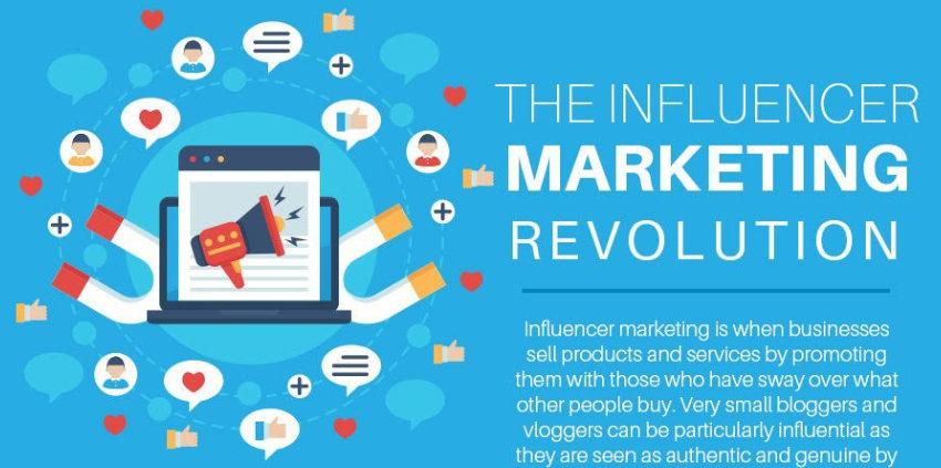Les chiffres du marketing d'influenceur (Infographie)