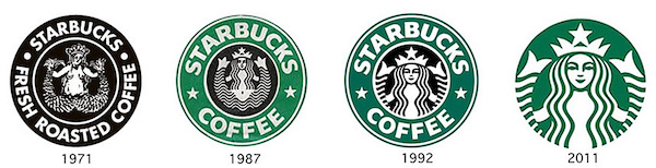 Evolution logo starbucks