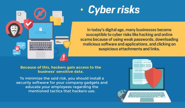 Risque cybercriminalité