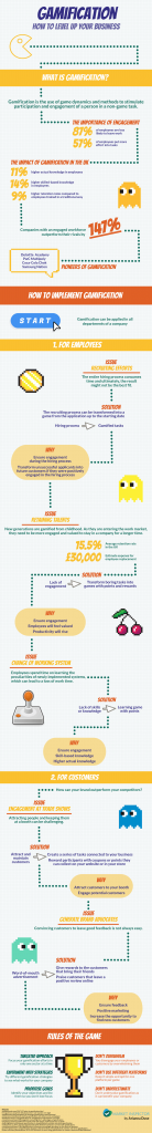 Gamification infographie