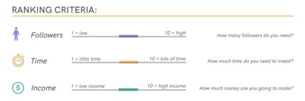 Critère infographie