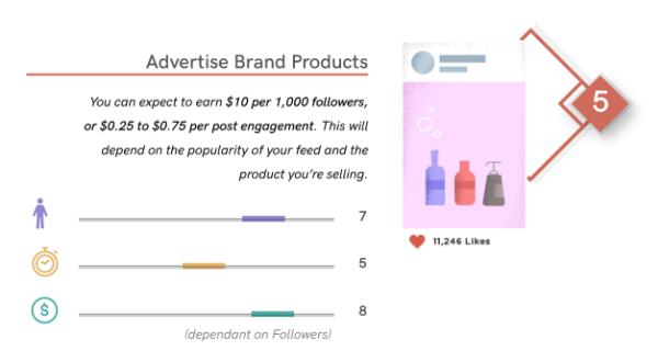 Publicité marque Instagram