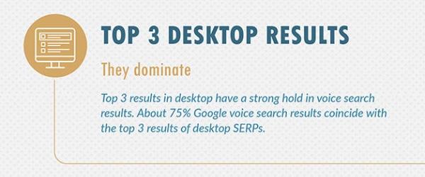 Top 3 résultats Google recherche vocale