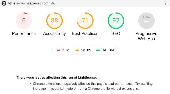 Lighthouse Google