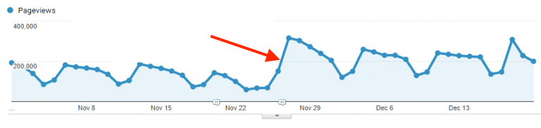 pic suspect Google Analytics