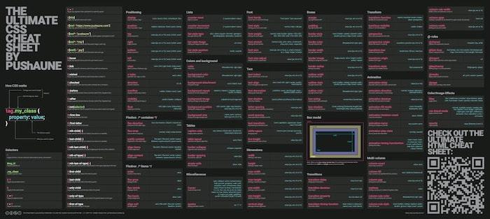 antisèche propriétés CSS