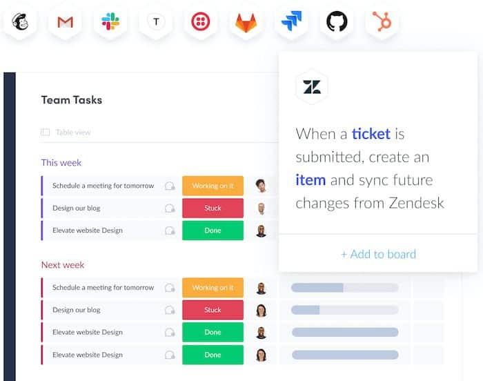 outils travail à distance centralisé monday.com