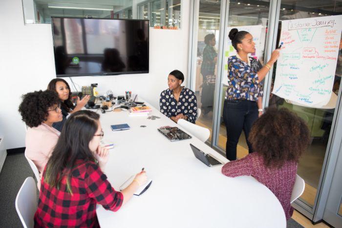équipe marketing agile