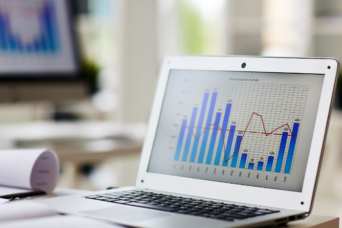 Accoung Based Marketing calcul du ROI