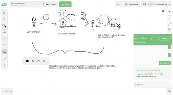 AWW whiteboard interactif télétravail