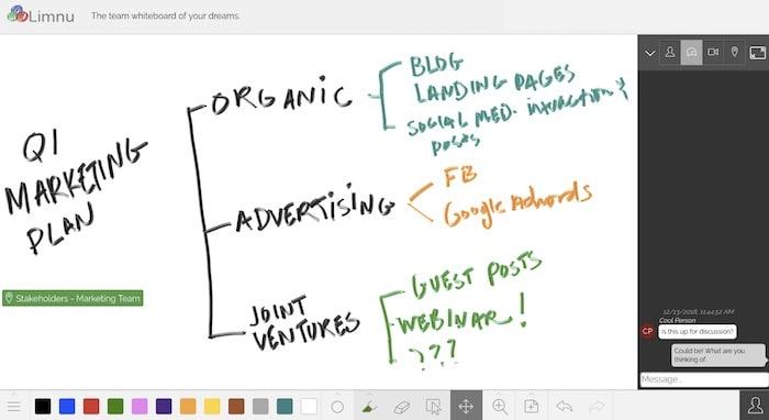 Limnu whiteboard interactif télétravail