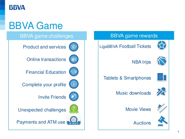 gamification BBVA