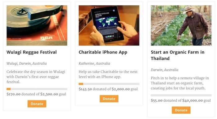 Charitable plugin wordpress pour collecte de dons