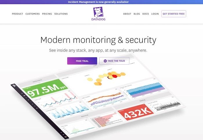 APM Datadog
