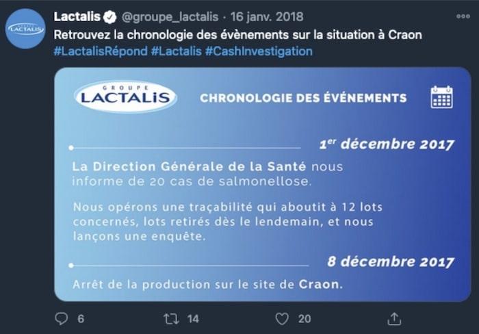 Lactalis cash investigation