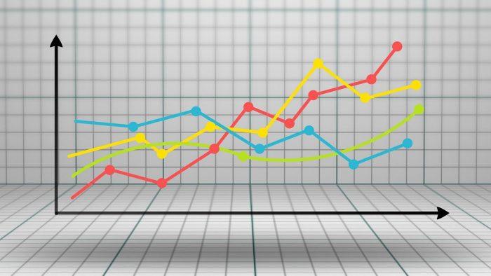 Analyse perte de clients