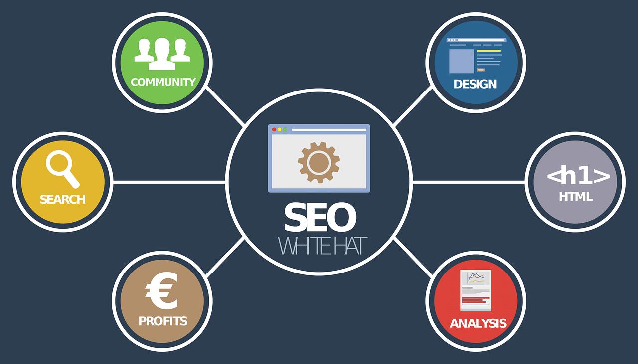 Evaluer la valeur SEO d'un contenu web