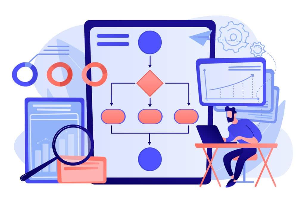 Développer un workflow