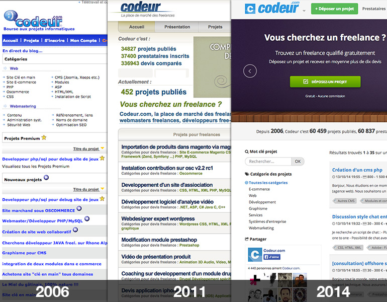Web design de Codeur